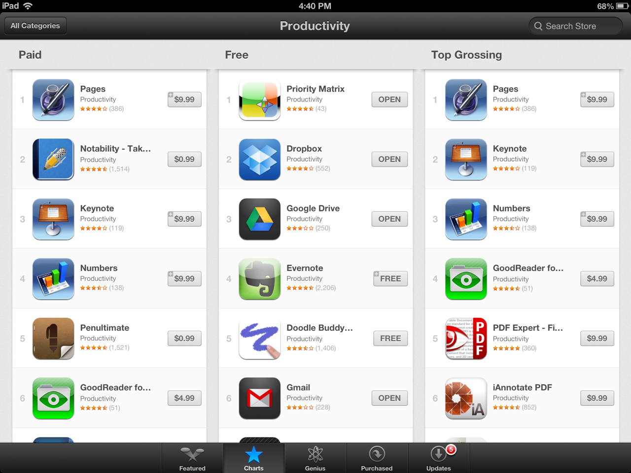 It's Official. Priority Matrix is the #1 productivity app in the US iPad App Store!
