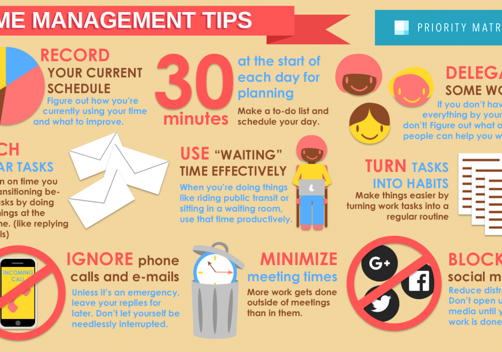 21 Time Management Exercises for Managers