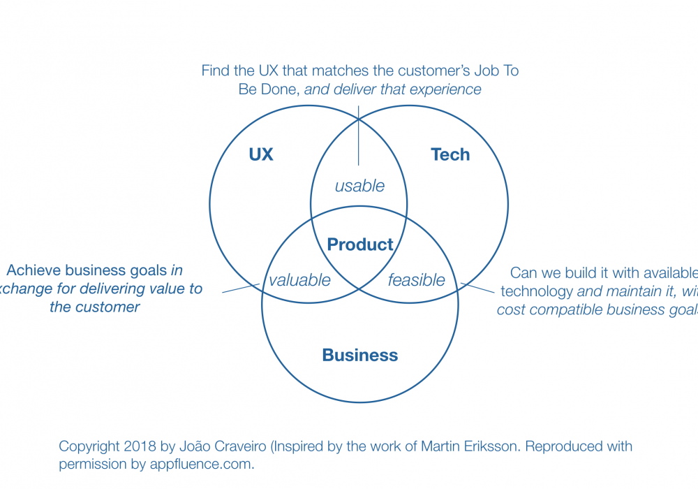 How to Evaluate Product Management Tools